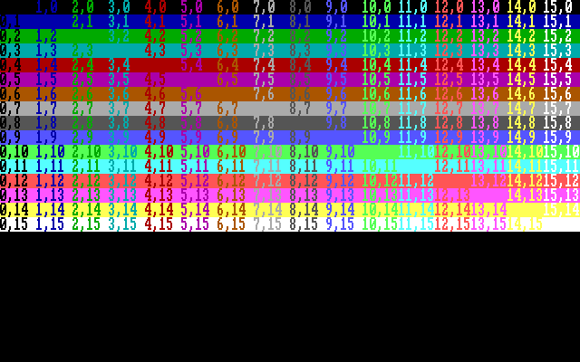 File:CGA Example - 80x25 Text - Colors.png