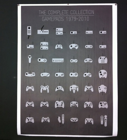 File:Gamepads 1979-2010 - The Complete Collection.jpg
