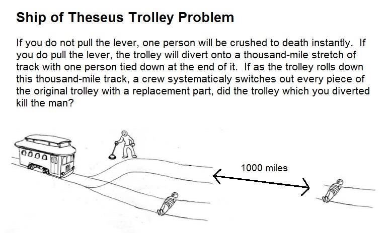 File:Trolley Problem - Ship of Theseus.jpg