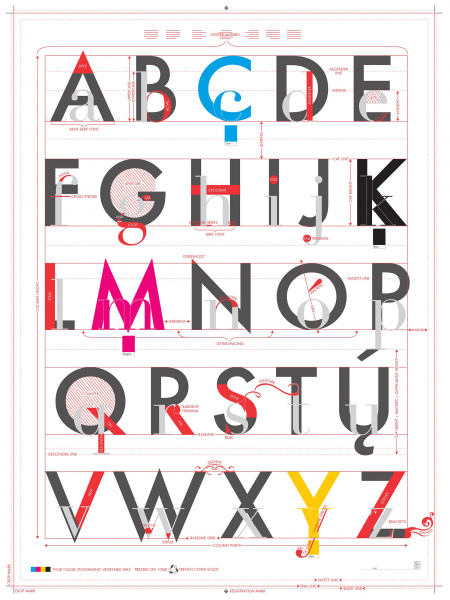File:PopChartLab - Alphabet of Typography.jpg