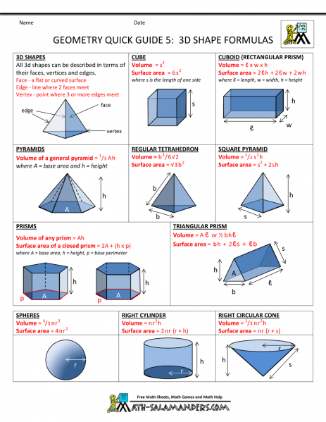 File:Geometry Quick Guide 5 - 3D Shape Formulas.png