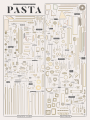 PopChartLab - The Permutations of Pasta.png