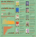 Top Ten Most Banned Books In the USA.jpg