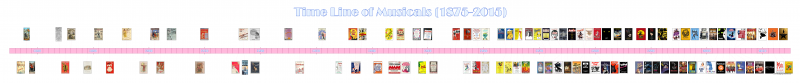 File:Time Line of Musicals.png