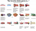 Legend of Zelda, The - My Favorite Zelda Game Is....jpg