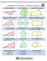 Geometry Quick Guide 4 - 2D Shape Formulas.png