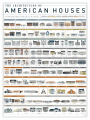 PopChartLab - The Architecture of American Houses.jpg