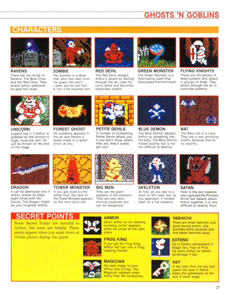 File:Official Nintendo Player's Guide - 036.jpg