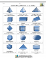 Geometry Quick Guide 3 - 3D Shapes.png