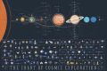 PopChartLab - The Chart of Cosmic Exploration.png
