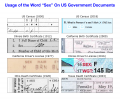 Gender Spectrum - Usage of the Word Sex On US Government Documents.png