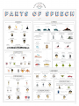 PopChartLab - Parts of Speech.png