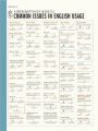 PopChartLab - A Prescriptivist's Guide to Common Issues In English Usage.jpg