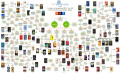 Flowchart of the Top 100 Fantasy SciFi Books - SF Signal - NPR.jpg