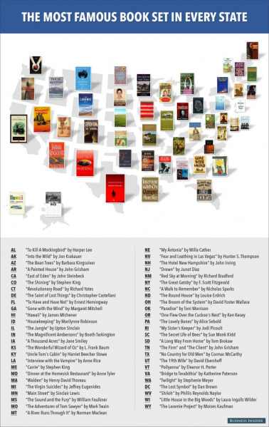 File:Most Famous Book Set In Each State.jpg
